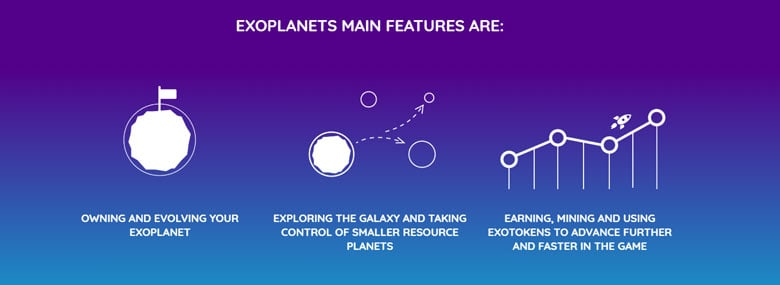 exoplanets review features