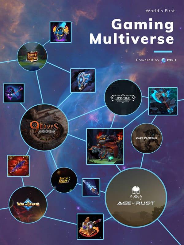 gaming multiverse enjin small telegram