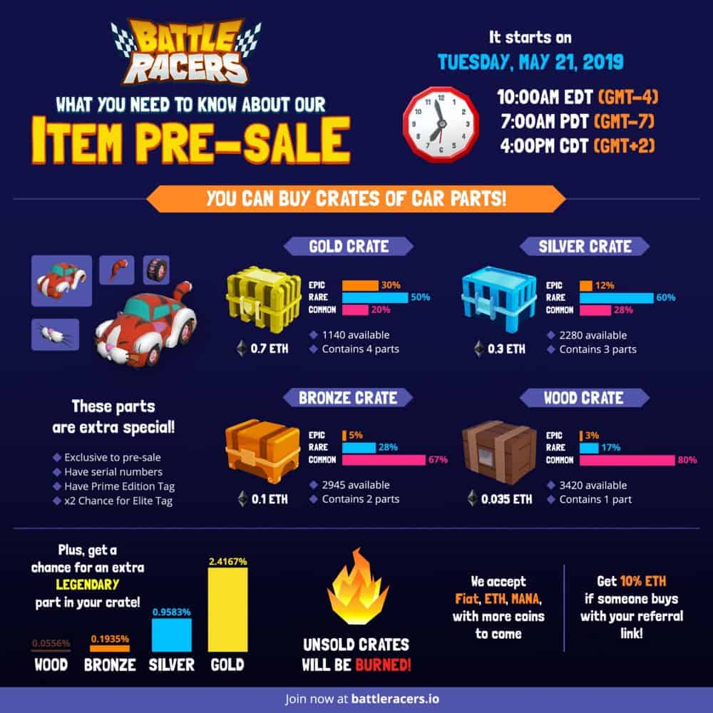 BattleRacers BlockchainGame Crypto Gaming PreSale