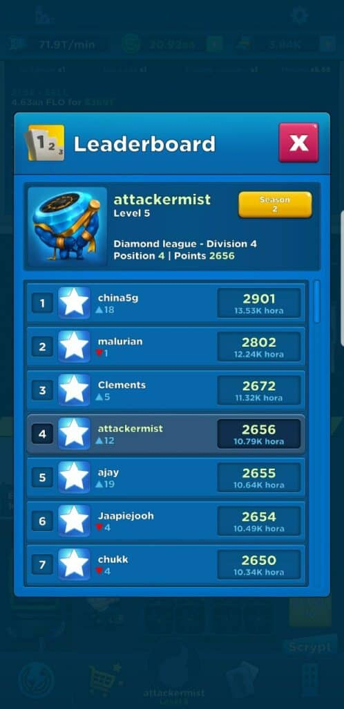 CIMiner season2 leaderboard