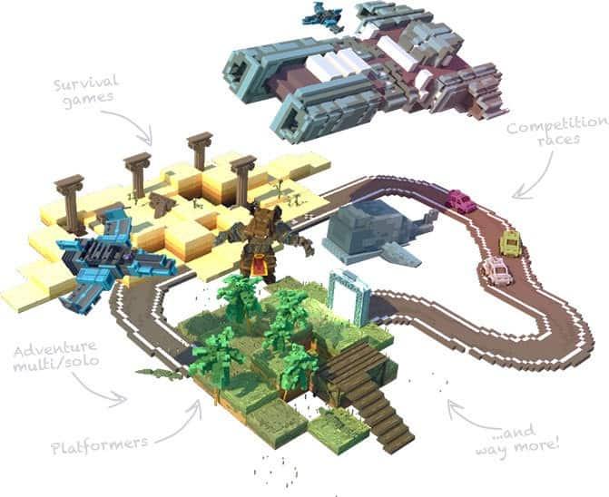 TheSandBox LAND Metaverse BlockchainGames