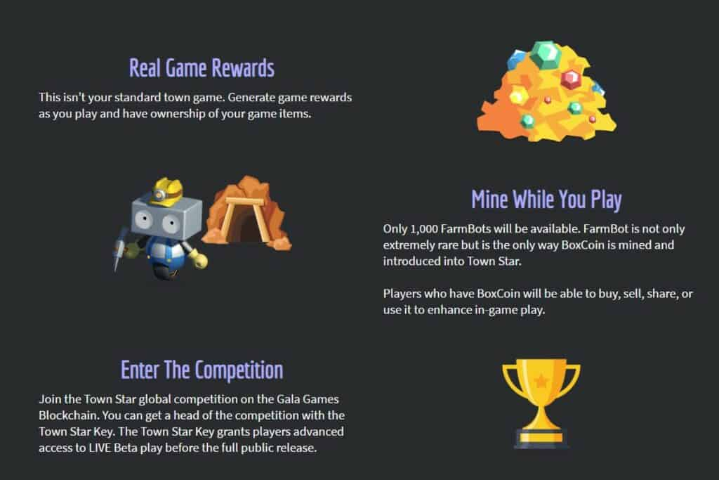 This image describes the key points of Town Center by GALA network and sandbox games.