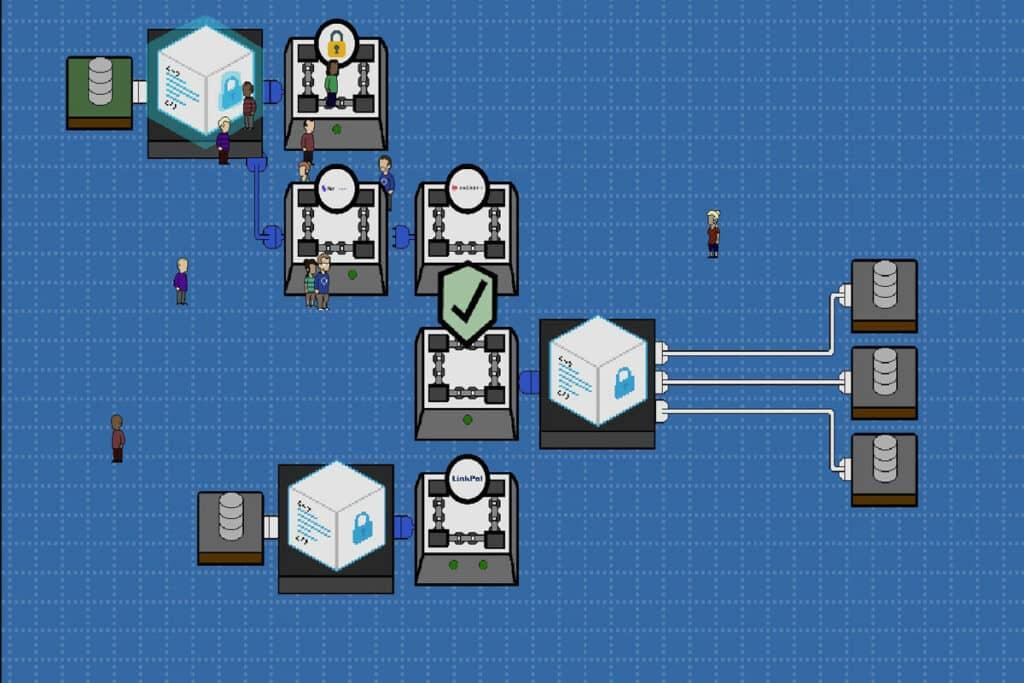 smart contract builder