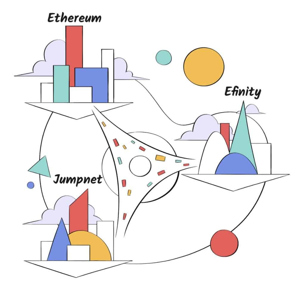 Efinity vector