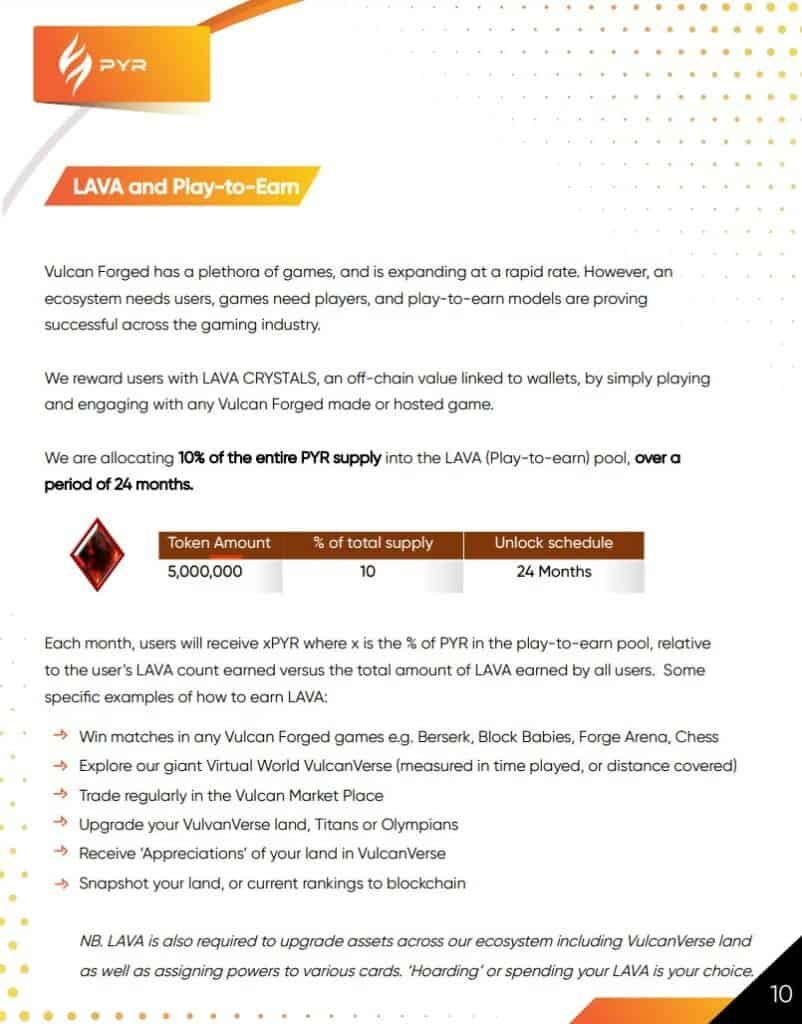 Vulcan Forged Reward Pool from the whitepaper