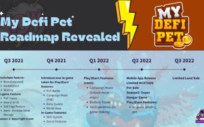 My Defi Pet Roadmap: Play To Earn Coming Soon