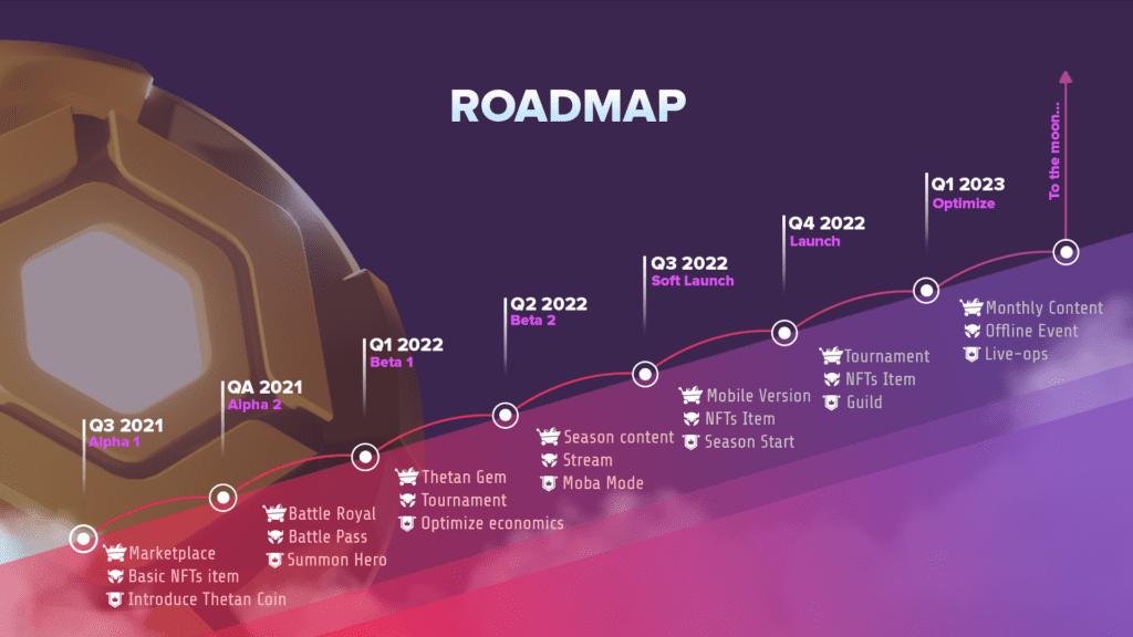 Thetan Arena Roadmap