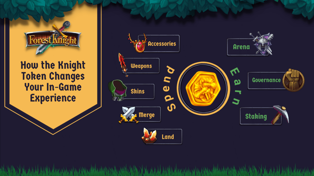 Forest Knight New Updates