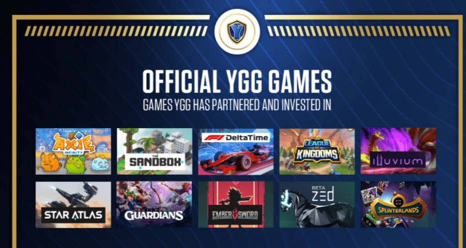 10 Games Yield Guild Games are invested in.