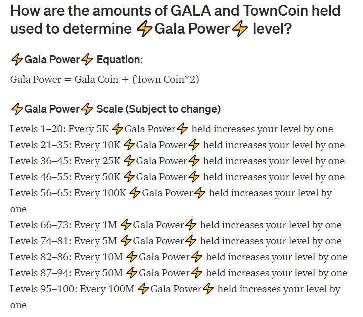 Gala Power cheat sheet